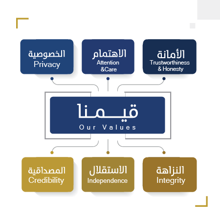http://khayyatlaw.com/wp-content/uploads/2021/03/values-small.png